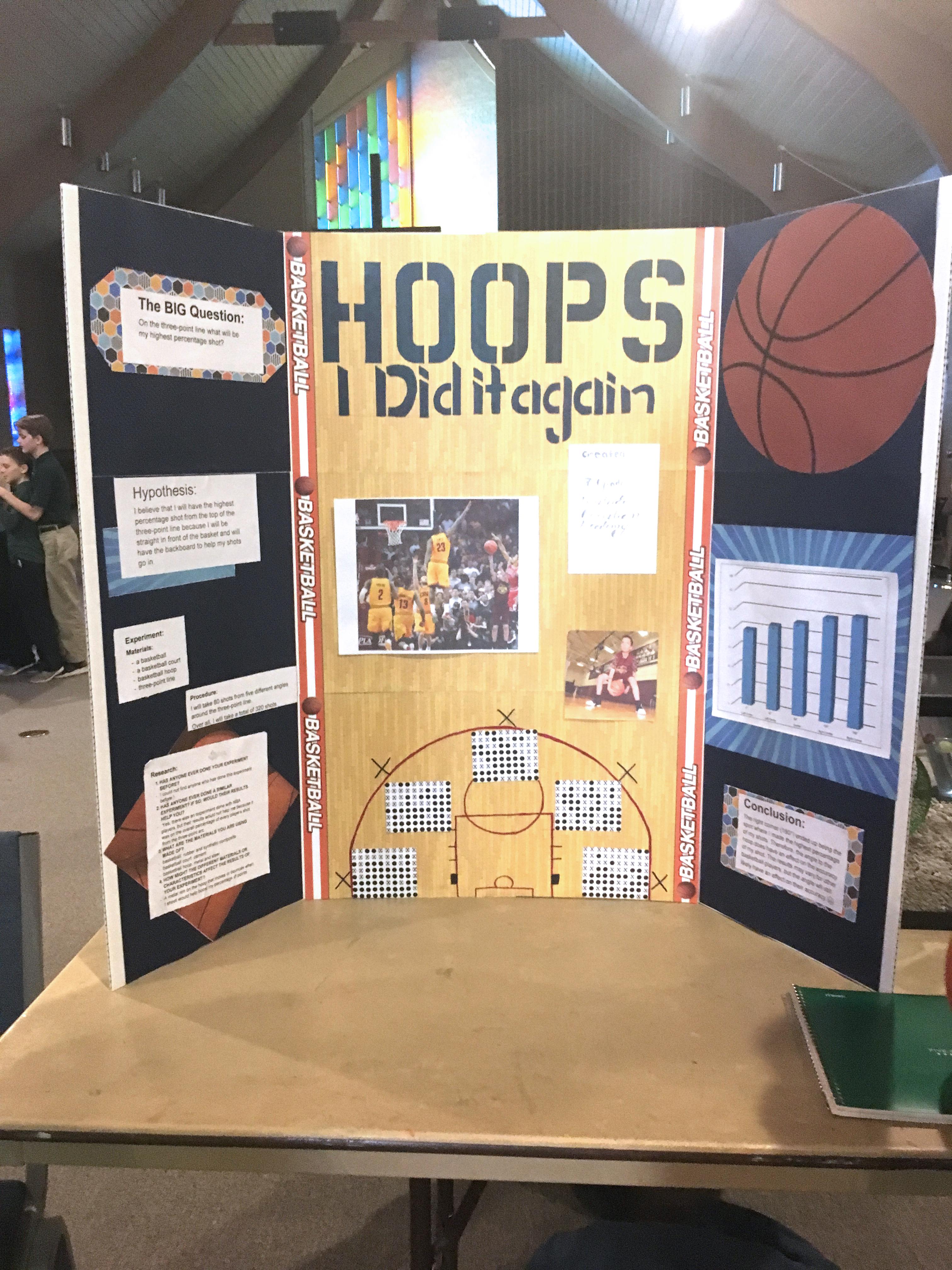 Seventh Grade Science Fair